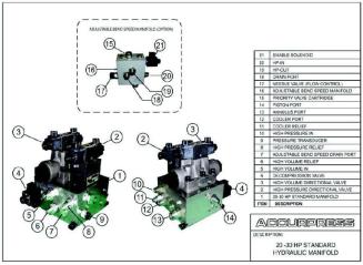 20-30 HP Standard Hydraulic Manifold Assembly