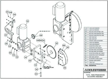 70175-70250 Press Brake Eccentric Assembly