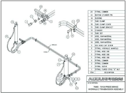 70060-70130 Press Brake Hydraulic Transmission Assembly