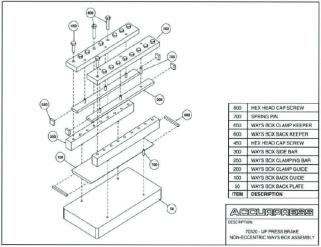 70320 - UP Press Brake Non-Eccentric Ways Box Assembly
