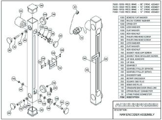 RAM Encoder Assembly