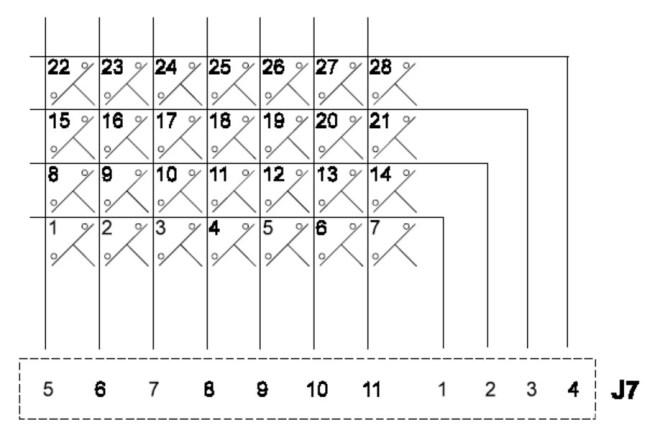 Hurco keyboard Test Chart
