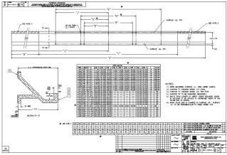 HURCO Gauge Bar, S6, S7, R-Axis 801-0910-001 thru 025