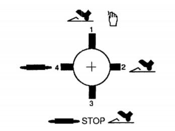 CYCLE 1 : adjustment