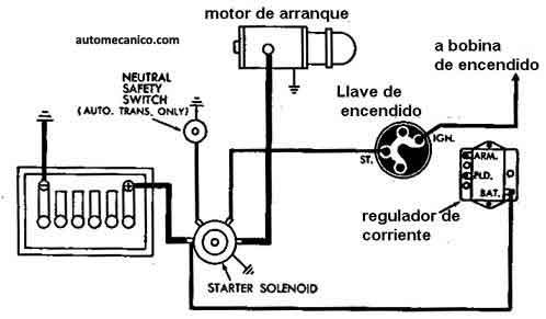 automotriz sistema electronico