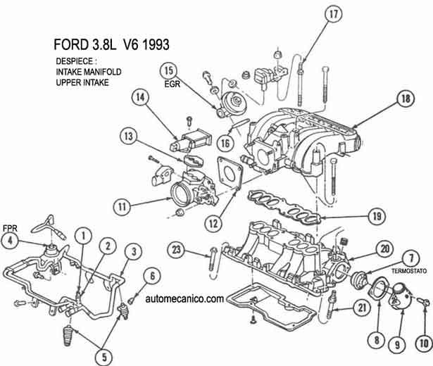 Ford 5 8l Diagrama Del Motor
