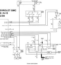94 chevy s10 pick up wiring diagram get free image about 1999 chevy blazer engine diagram 1996 chevy s10 engine diagram [ 1155 x 1078 Pixel ]