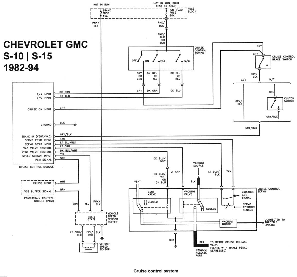 chevy s10 radio wiring diagram pajero 4m40 1989