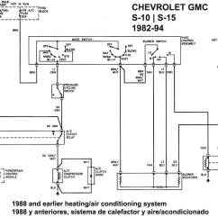 1978 Chevy Silverado Wiring Diagram Of Where To Pet A Cat The Vacuum Lines 305 With Auto Trans