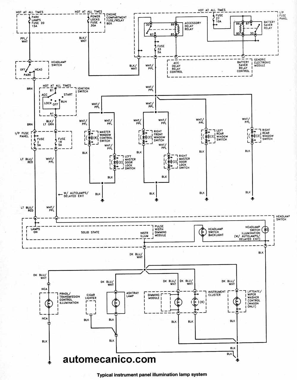 2003 Ford Windstar Manual Fuse
