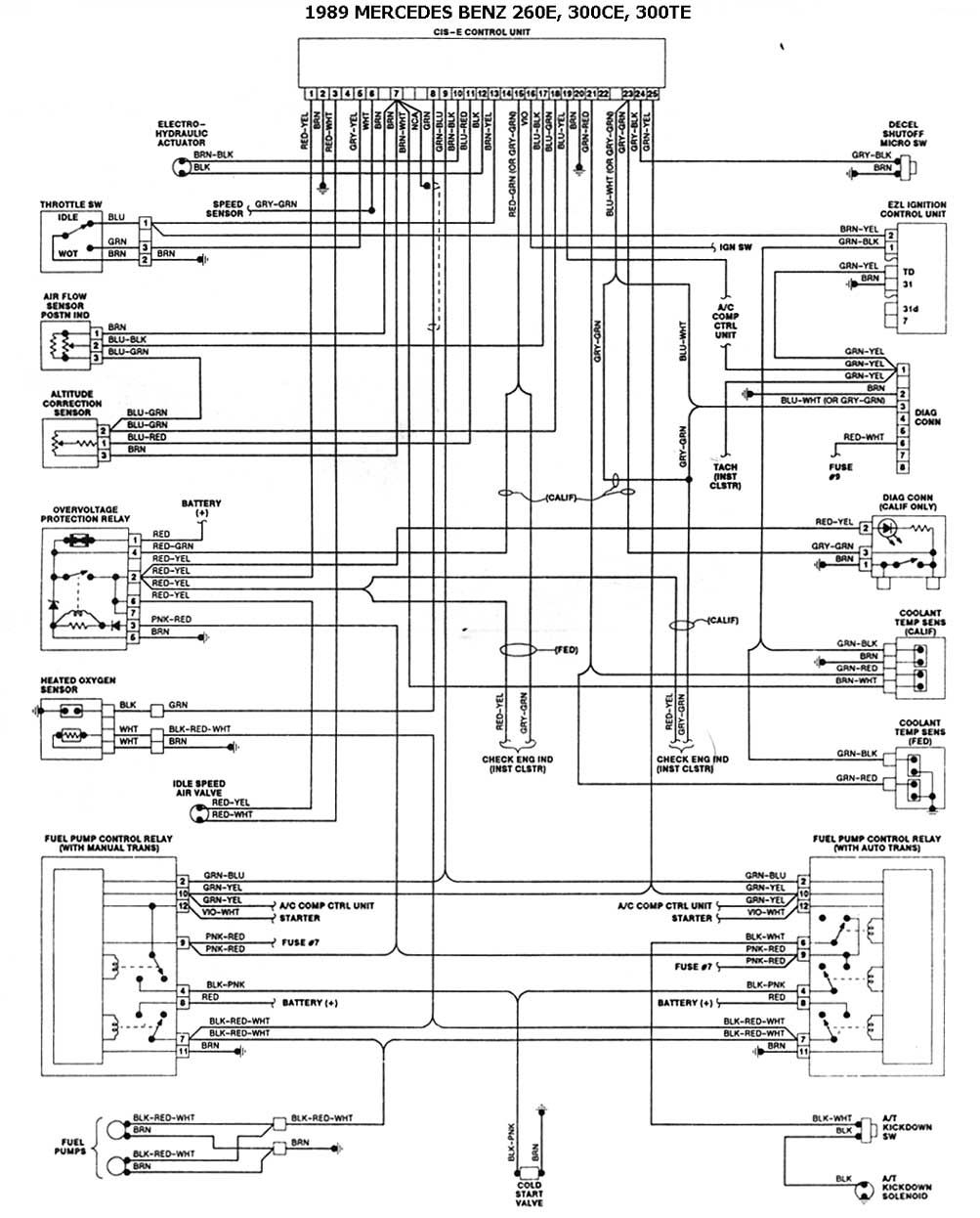Sistema electrico mercedes 190