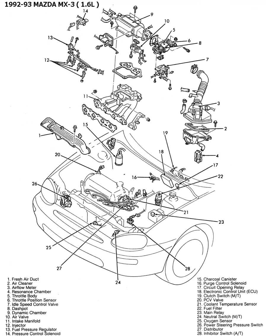 1993 mazda b2200 wiring diagram 1955 chevy truck 1986/93   diagramas esquemas ubic. de comp. mecanica automotriz