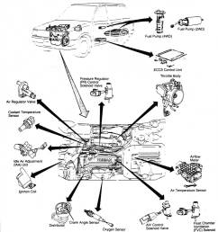 wiring diagram for 1988 nissan 300zx nissan auto wiring [ 959 x 1076 Pixel ]