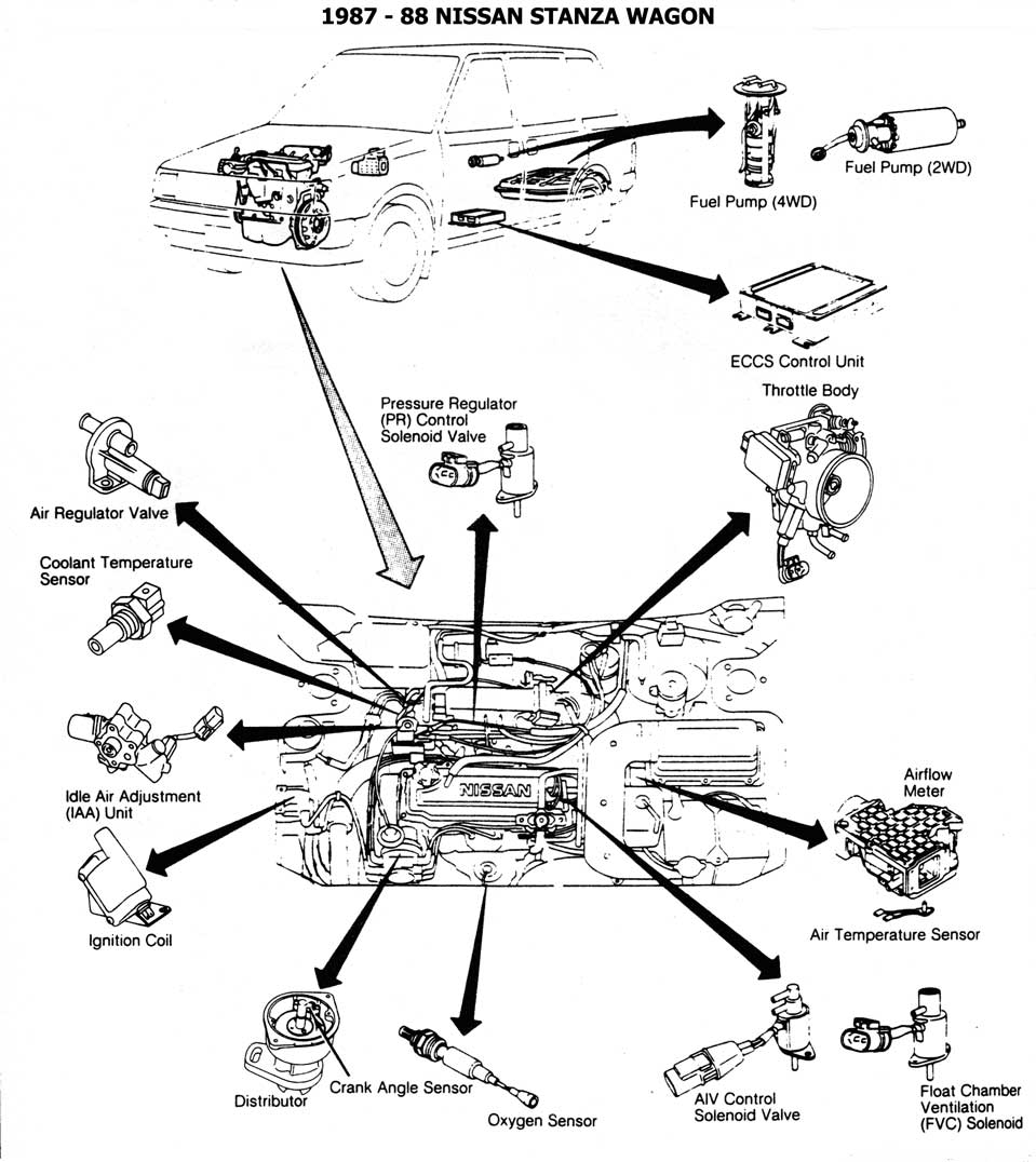 hight resolution of wiring diagram for 1988 nissan 300zx nissan auto wiring