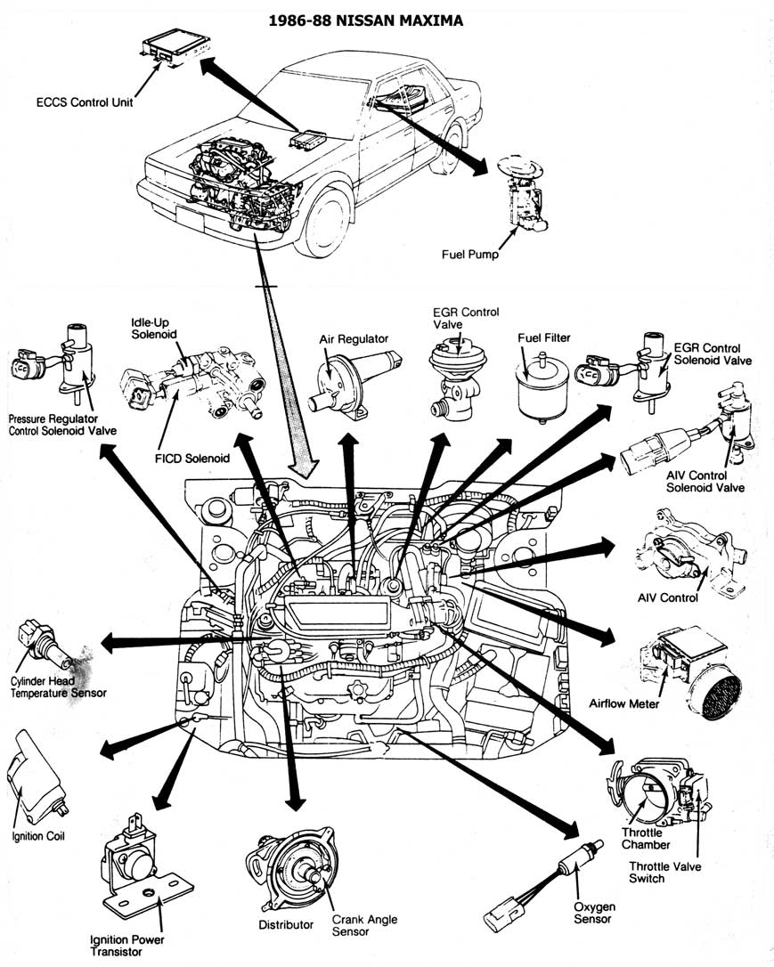 Exciting nissan 300zx engine diagram gallery best image wire