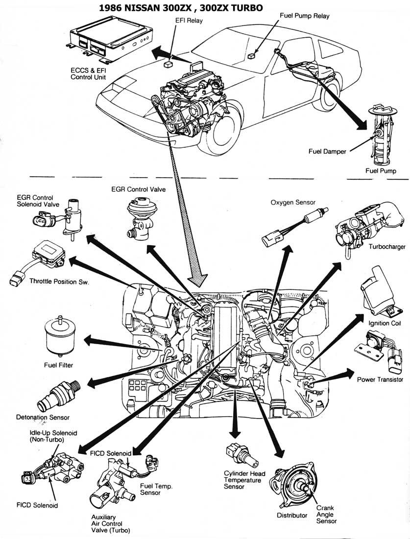 93 nissan 240sx wiring diagram honda 250 atv 1986/93   diagramas esquemas ubicacion de componentes mecanica automotriz