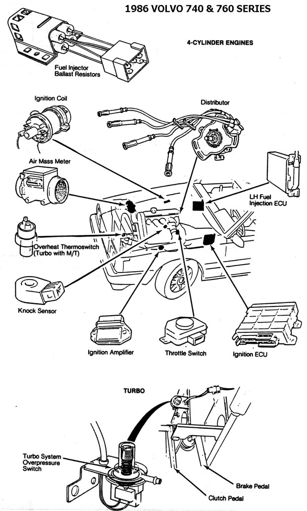 Wiring Diagram For 97 Geo Tracker Wiring Diagram For 97