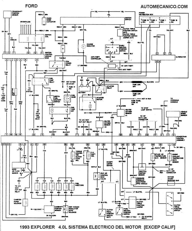 Sistema electrico automotriz ford