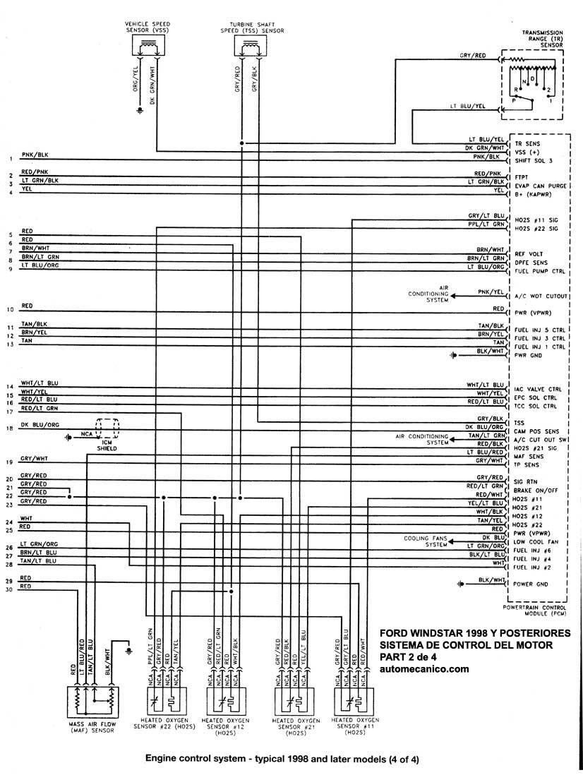 1996 Ford Windstar Fuse Box Ford Windstar Esquemas Diagramas Graphics