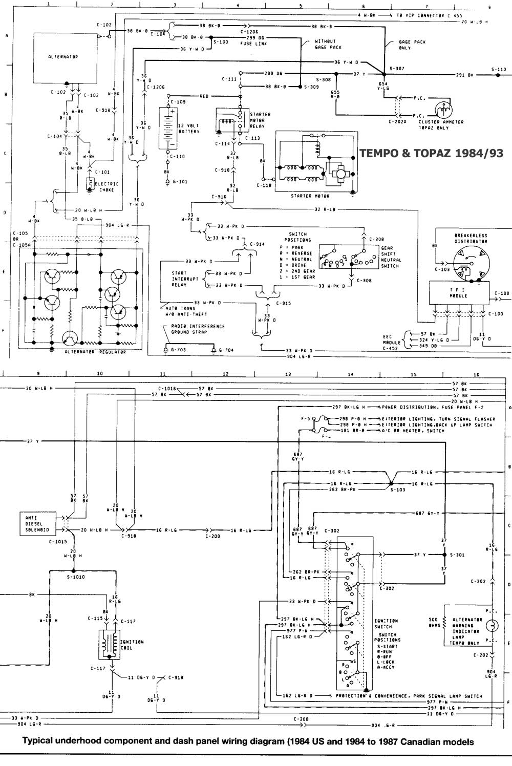 Diagrama de fusibles de ford explorer 96
