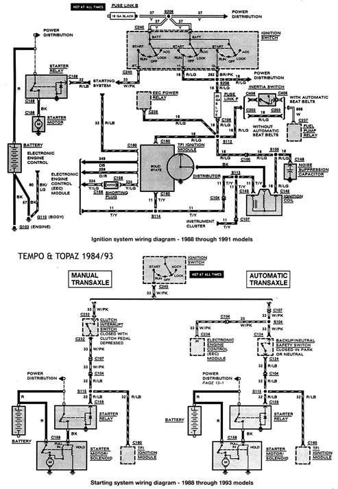 1994 K2500 Wiring Diagram SINCGARS Radio Configurations