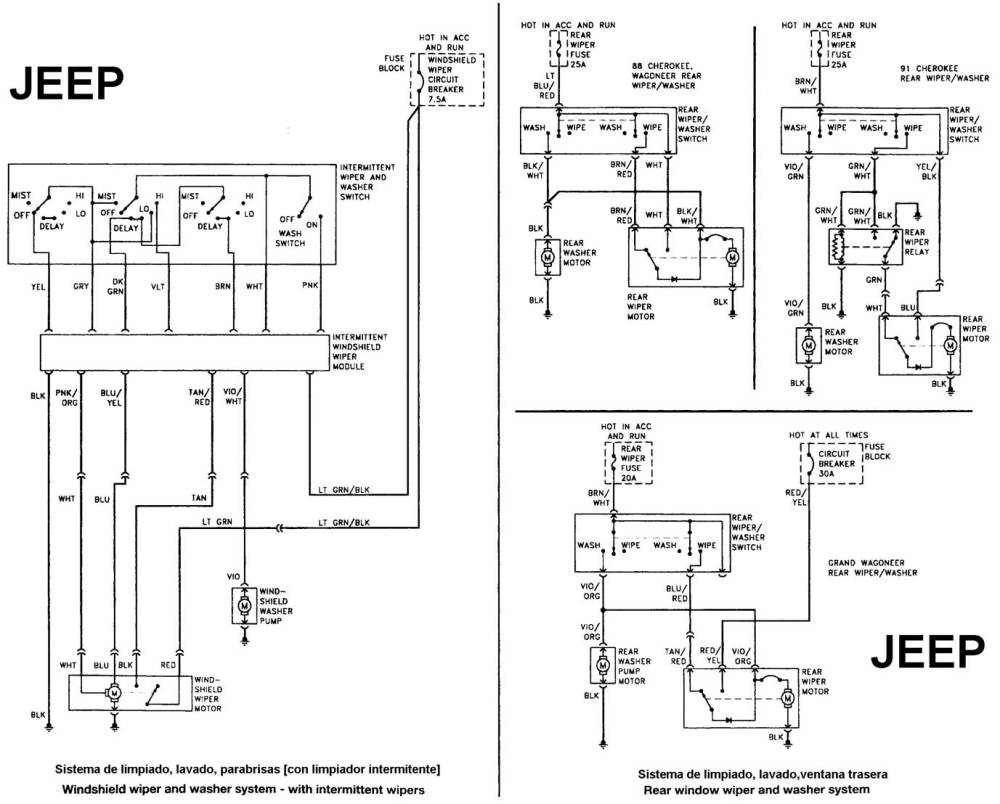 medium resolution of wiring diagram for 1986 jeep comanche wiring diagram for 1989 jeep cherokee wiring diagram 1986 jeep cherokee vacuum diagram
