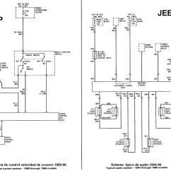 1989 Jeep Wrangler Wiring Diagram Fender Tbx Cherokee 1984/99 | Diagramas Esquemas Ubicacion De Components Mecanica Automotriz