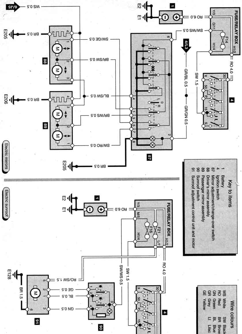Automecanico diagramas nissan