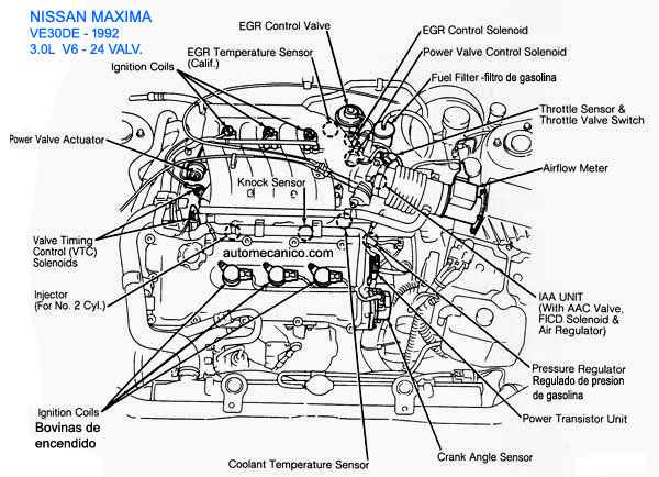 1990 Nissan Maxima Se Engine, 1990, Free Engine Image For