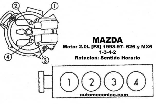 ¿Alguien sabe el orden de encendido de un Mazda 626 modelo