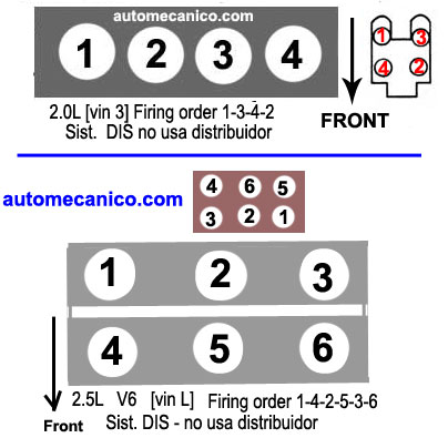 2005 ford five hundred stereo wiring diagram 2001 expedition xlt fuse box 1996 mazda 626 engine diagram, 1996, free image for user manual download