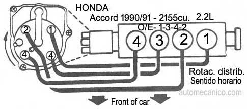 1990 Honda civic hatchback firing order