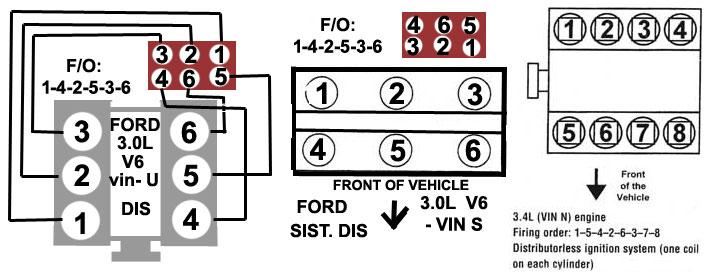 2000 Ford contour firing order