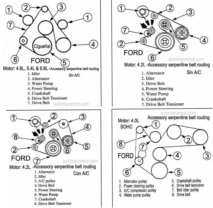 Encendido Ford 3 2002 De De Windstar Orden 8