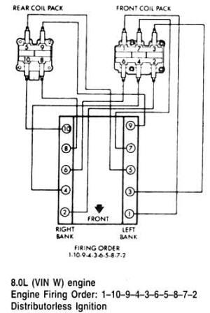 7 Spade Trailer Plug Wiring 7 Spade Trailer Wiring Diagram