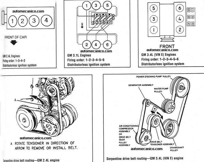 ¿cual es el orden de encendido de un motor 3.4 pontia