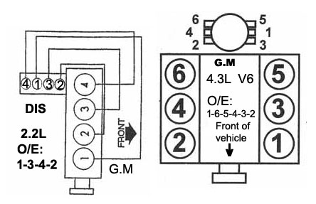 What Is The Firing Order Of A 2004 Chevy Silverado 2500