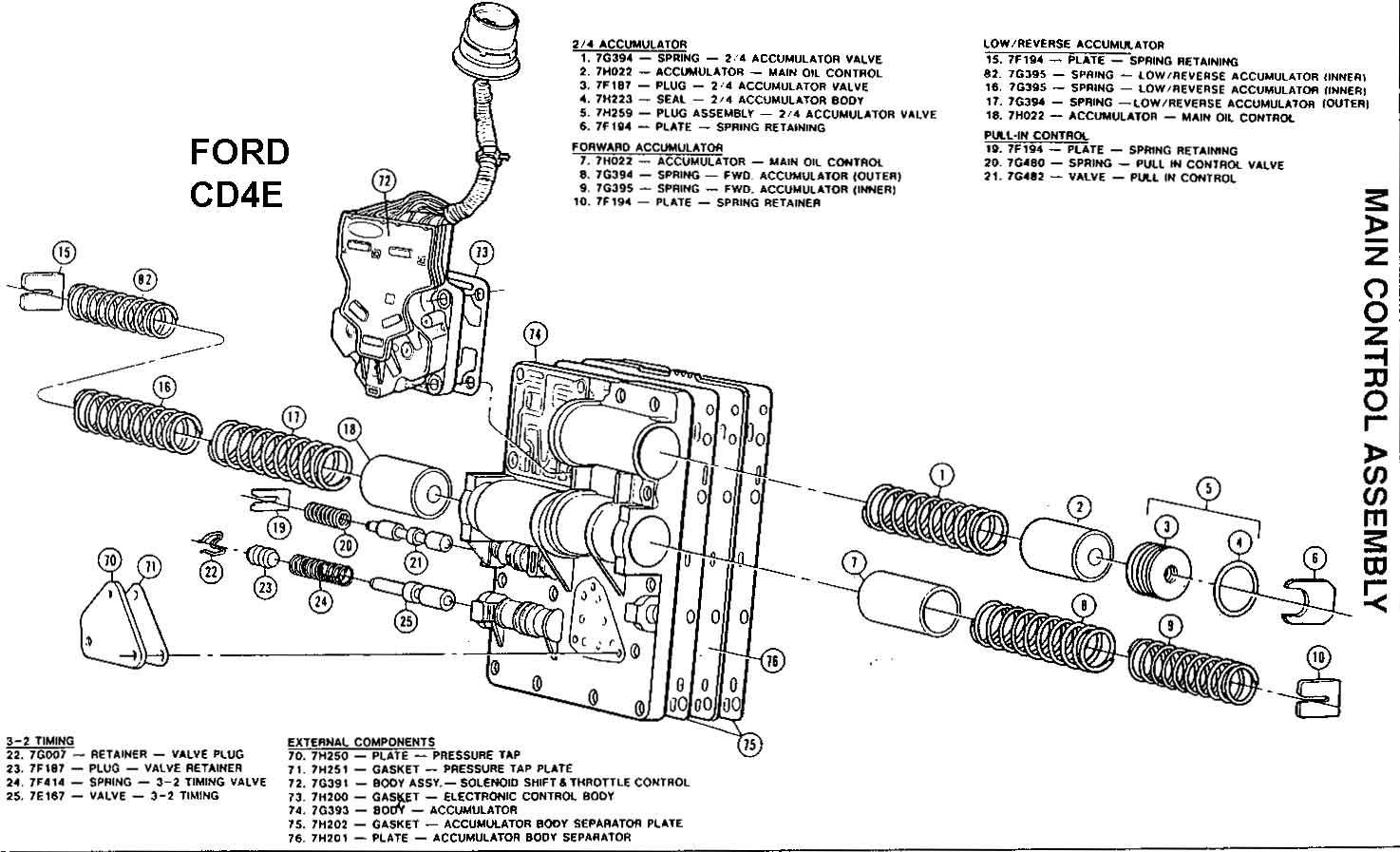 Ford Windstar Transmission Diagram Ford Auto Wiring Diagram