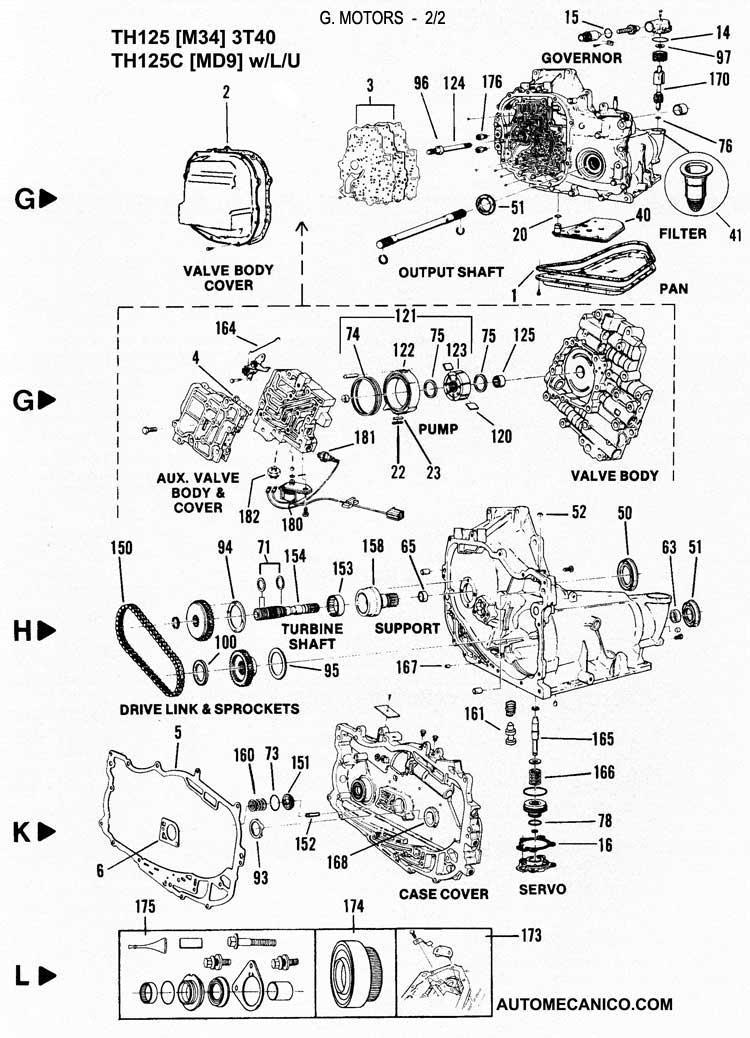 1999 Oldsmobile Silhouette Transmission Diagram