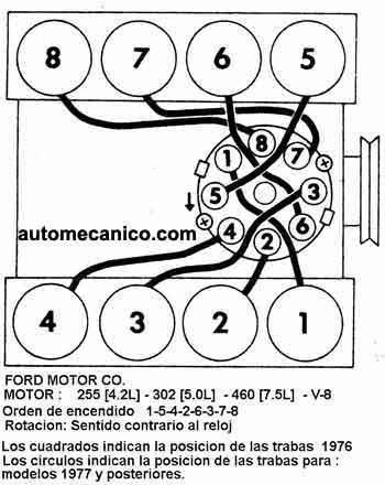 Diagrama encendido electronico ford v8