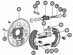 Diagrama de frenos de tambor nissan