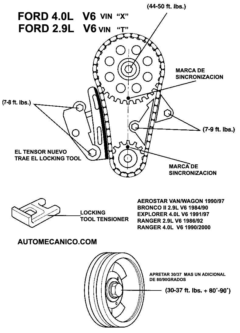 Ford 6700 Wiring Diagram Free Image Engine, Ford, Free