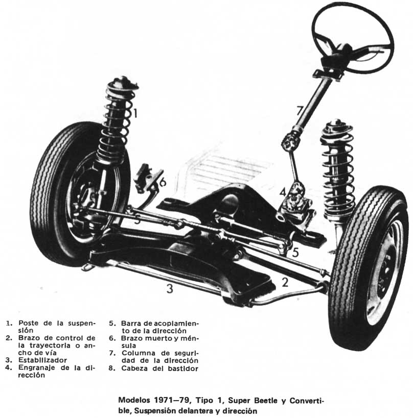1972 Vw Bug Fuse Box. Diagrams. Auto Fuse Box Diagram