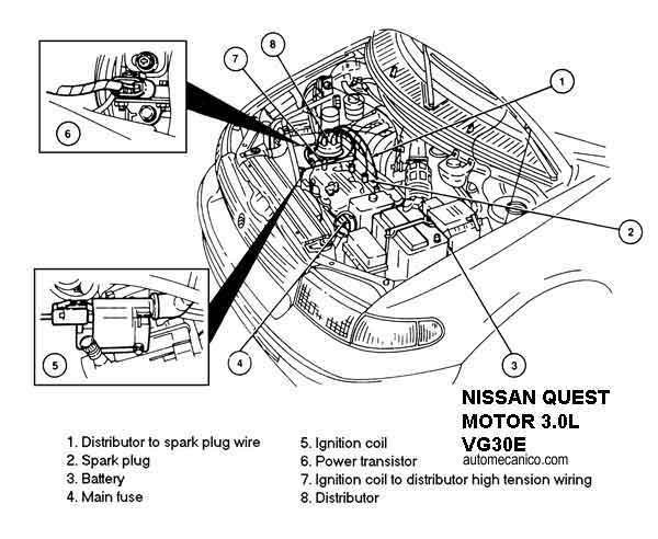 1989 toyota 22re vacuum line diagram 22RE Coolant Diagram