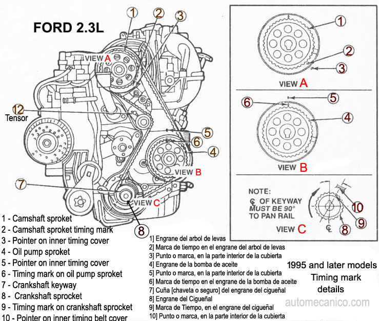 Puesta a punto del ford taunus