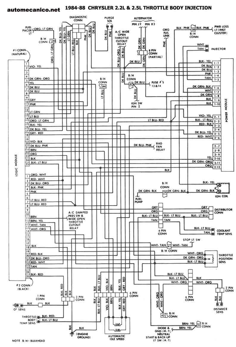 2001 Pontiac Grand Prix Se Fuse Box Diagram. Pontiac. Auto