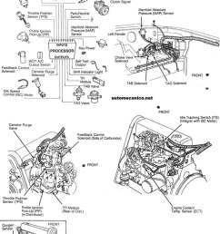 wiring diagram for a 1985 mustang svo imageresizertool com [ 946 x 1226 Pixel ]