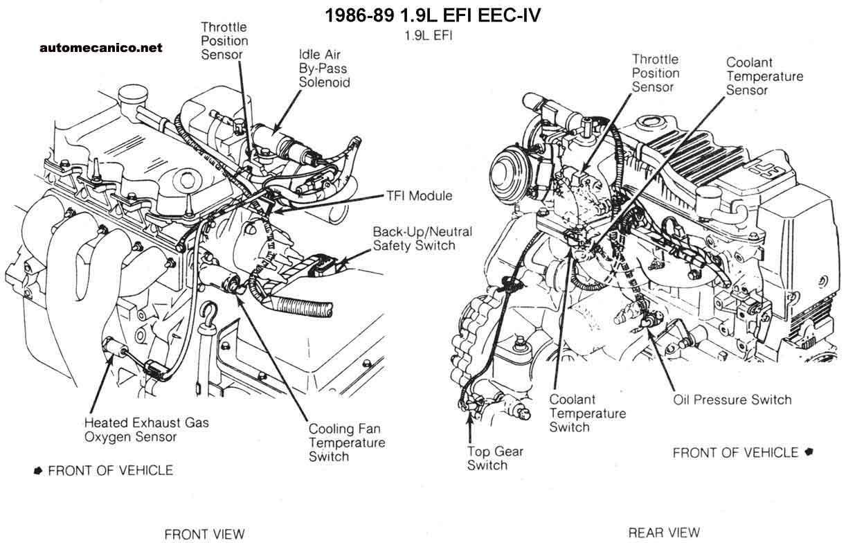 Ford 19l Engine Diagram Kohler Command Wiring Diagram