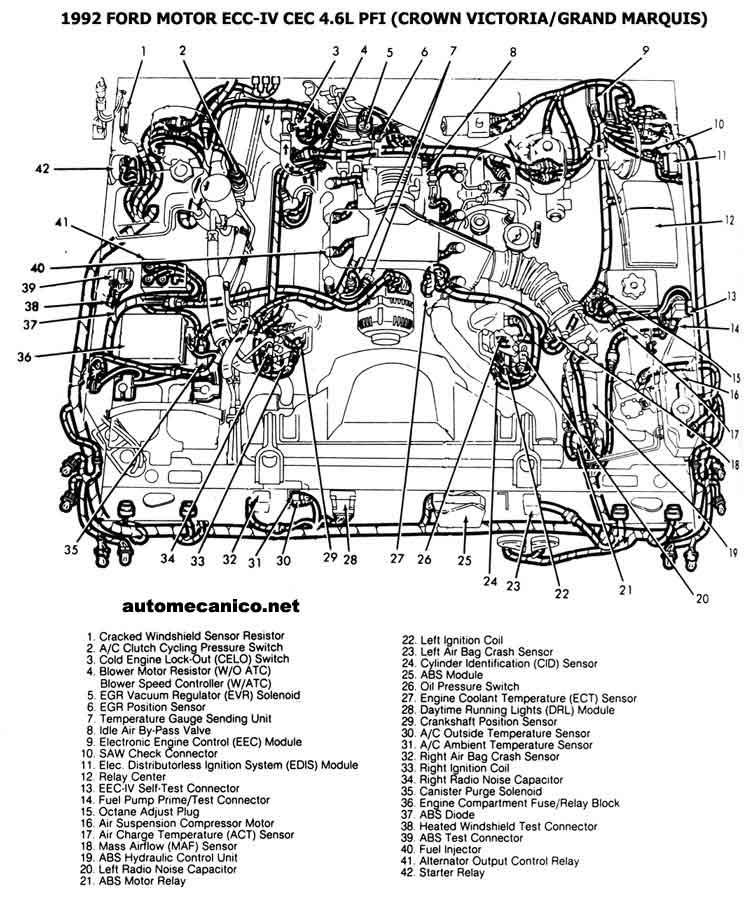 [DIAGRAM] Wiring Diagram 93 Ford Aerostar FULL Version HD