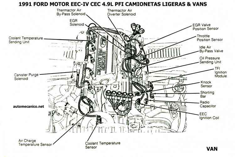 Ford 4 9l Engine Diagram. Ford. Auto Wiring Diagram